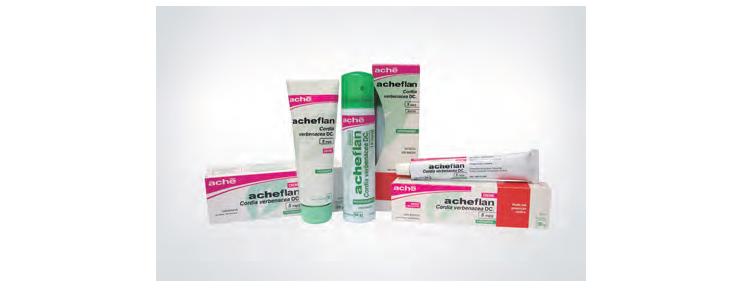 Antiinflamatorio herbolario en aerosol