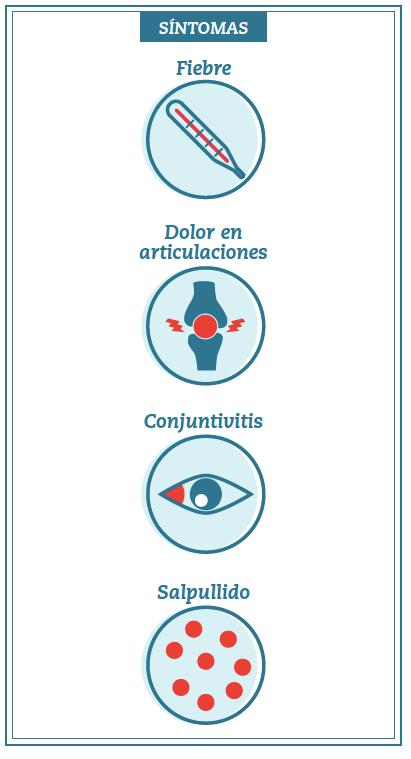 el-zika-sintomas
