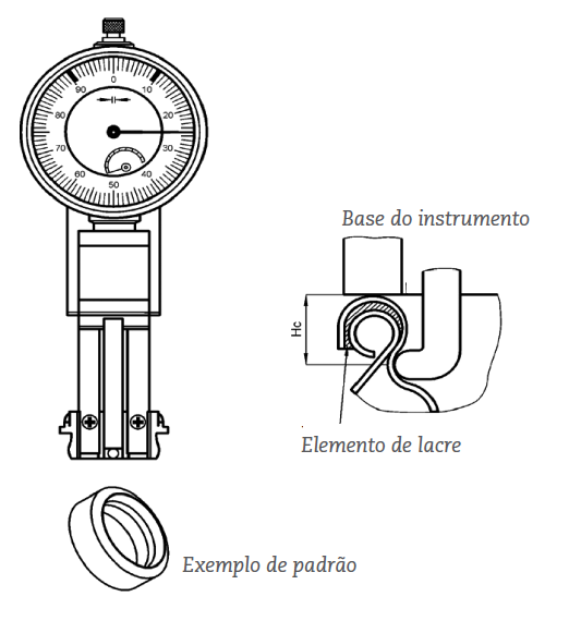 POR-Recomendacoes-FLADA-(Parte-2)-Figura-1.2