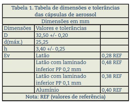 POR-Recomendacoes-FLADA-(Parte-2)-Tabla-1
