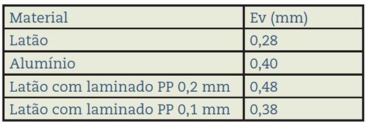 POR-Recomendacoes-FLADA-(Parte-2)-tabla2