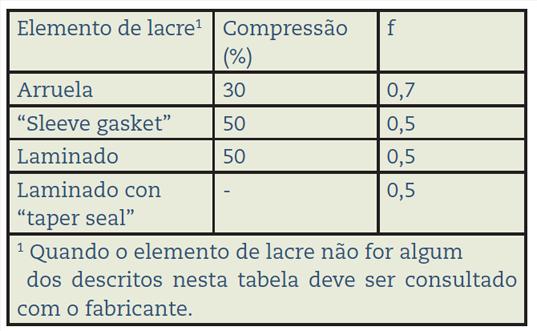 POR-Recomendacoes-FLADA-(Parte-2)-tabla3