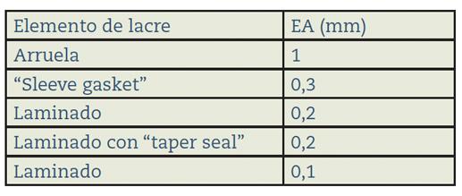 POR-Recomendacoes-FLADA-(Parte-2)-tabla4
