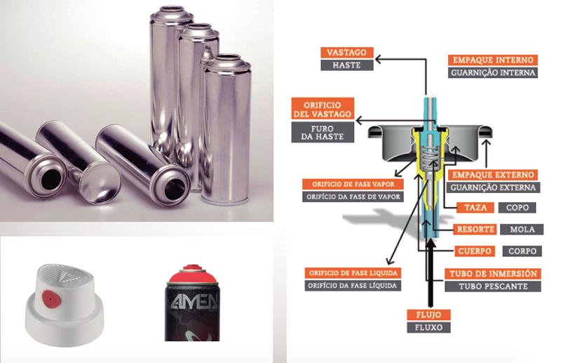 proceso-en-el-desarrollo-de-un-producto-en-aerosol-img5