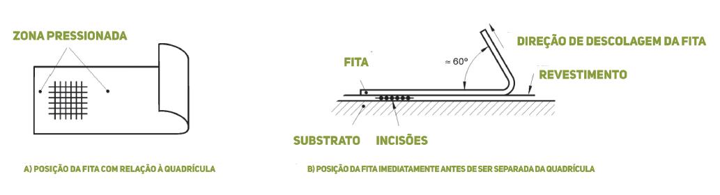 Recomendacoes-FLADA-(Parte-3)-7.4.2