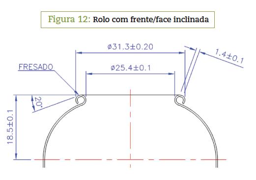 Recomendacoes-FLADA-(Parte-3)-figura-12