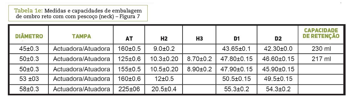 Recomendacoes-FLADA-(Parte-3)-tabela-1e